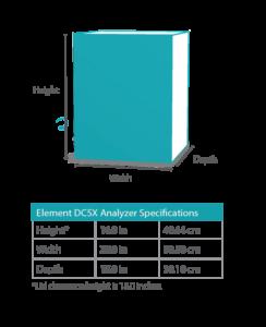 Element DC5X Veterinary Chemistry Analyzer Dimensions