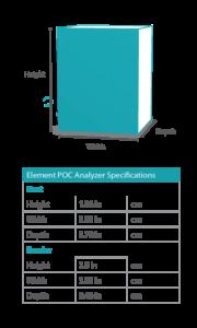 Element POC Blood Gas Electrolytes Analyzer Dimensions